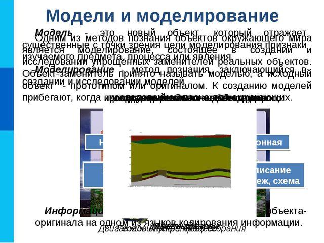 Модели и моделирование Одним из методов познания объектов окружающего мира яв...
