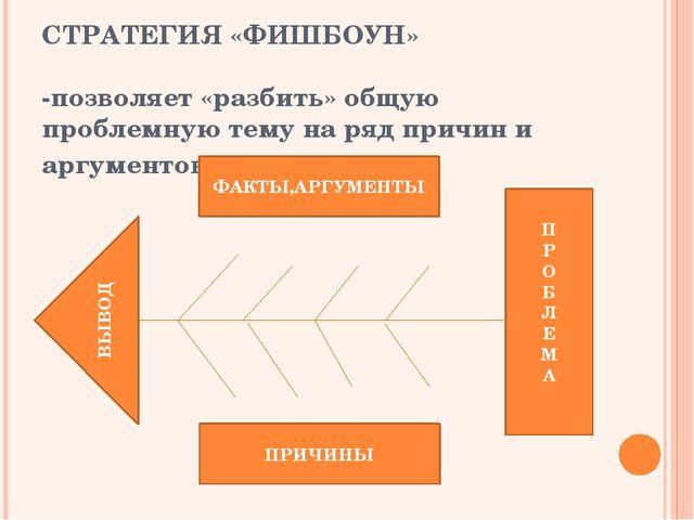 СТРАТЕГИЯ «ФИШБОУН» -позволяет «разбить» общую проблемную тему на ряд причин...