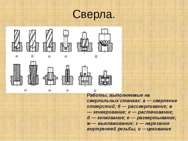 Сверла. Работы, выполняемые на сверлильных станках: а — сверление отверстий;...