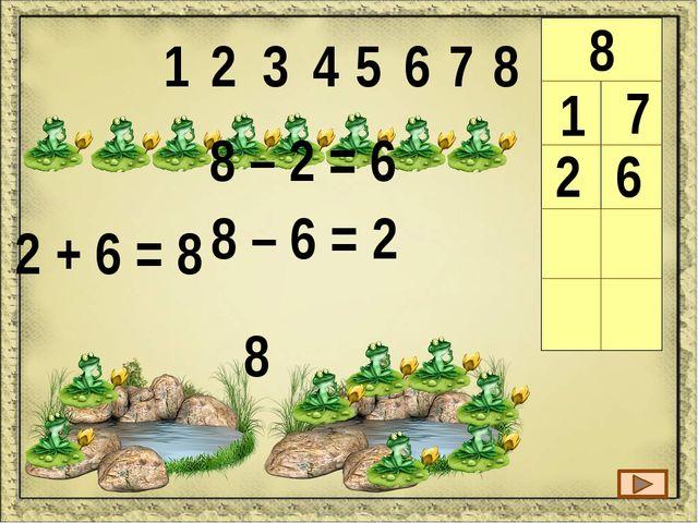 1 2 3 4 5 6 7 8 8 1 7 2 6 3 5 8 4 4 4 4 + 4 = 8 8 – 4 = 4