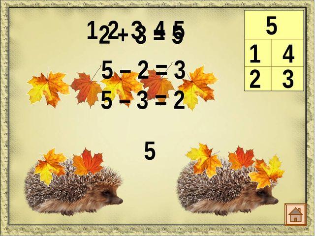 7 7 1 6 1 2 3 4 5 6 7 1 + 6 = 7 7 – 1 = 6 7 – 6 = 1