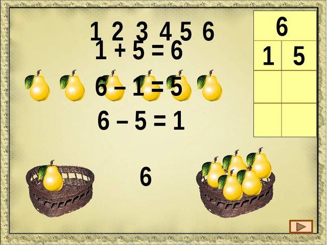 6 1 5 2 4 1 2 3 4 5 6 6 2 + 4 = 6 6 – 2 = 4 6 – 4 = 2