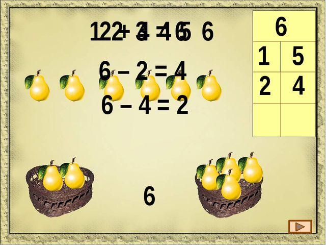 3 1 2 3 4 5 6 6 1 5 2 4 3 3 6 3 + 3 = 6 6 – 3 = 4