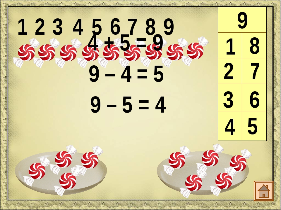 1 2 3 4 5 6 7 8 9 10 10 1 9 2 8 2 + 8 = 10 10 – 8 = 2 10 – 2 = 8