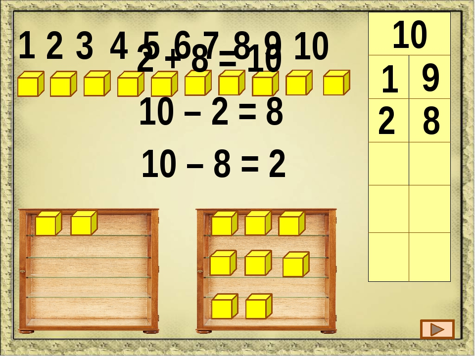 1 2 3 4 5 6 7 8 9 10 10 1 9 2 8 3 7 4 6 4 + 6 = 10 10 – 6 = 4 10 – 4 = 6