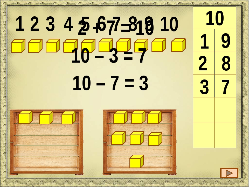 5 1 2 3 4 5 6 7 8 9 10 10 1 9 2 8 3 7 4 6 5 5 5 + 5 = 10 10 – 5 = 5