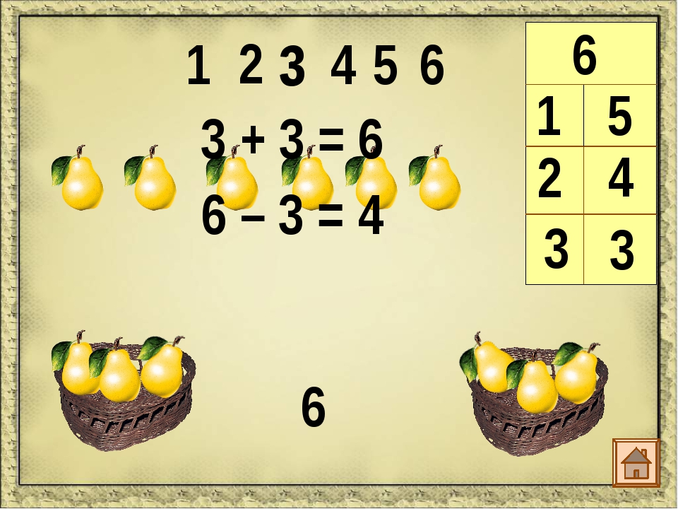 7 1 6 2 5 1 2 3 4 5 6 7 2 + 5 = 7 7 – 2 = 5 7 – 5 = 2