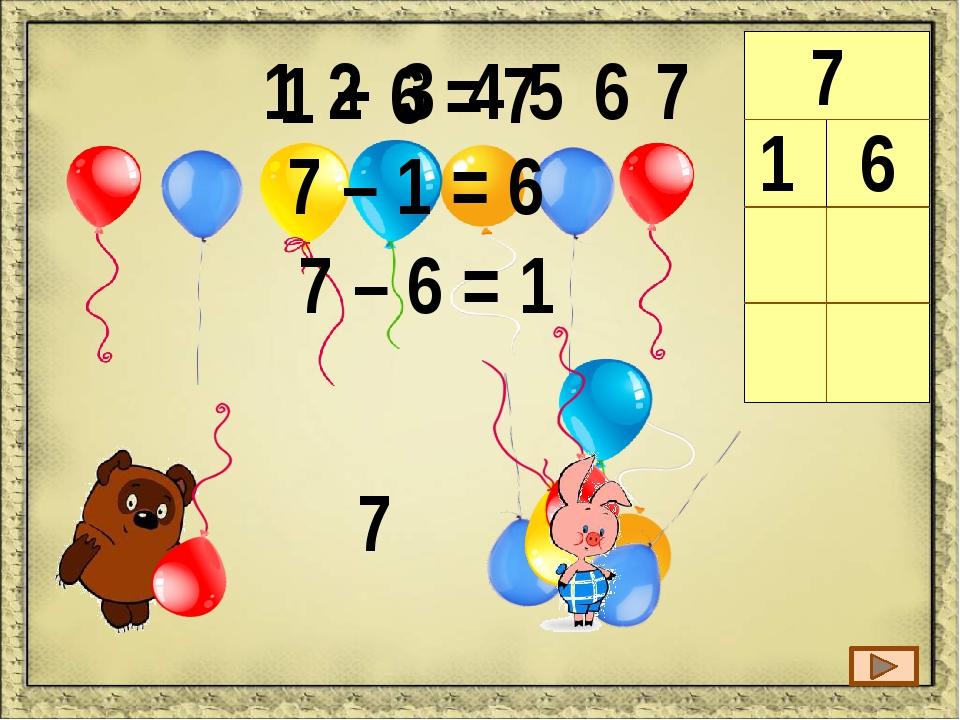 1 2 3 4 5 6 7 7 1 6 2 5 3 4 3 + 4 = 7 7 – 3 = 4 7 – 4 = 3