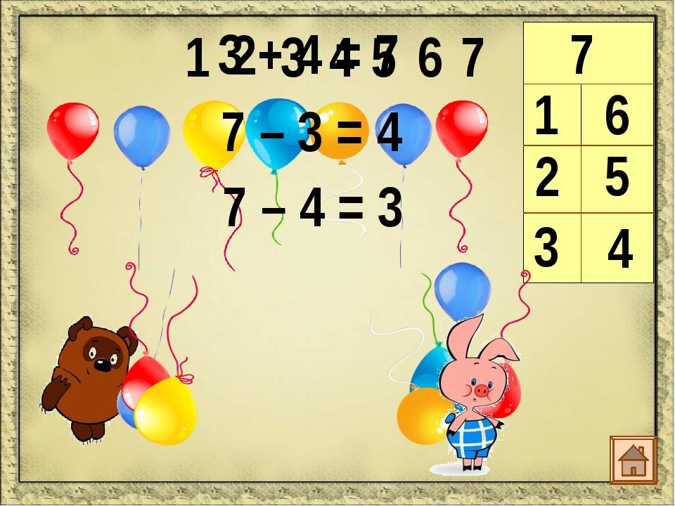 1 2 3 4 5 6 7 8 8 1 7 2 6 2 + 6 = 8 8 – 2 = 6 8 – 6 = 2 8