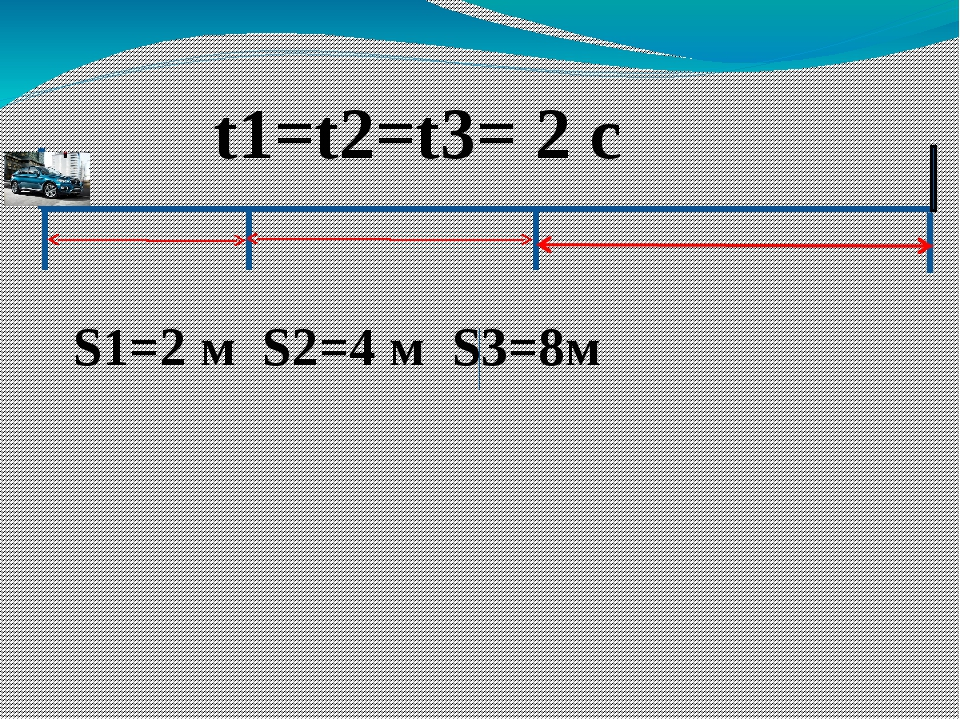 t1=t2=t3= 2 c S1=2 м S2=4 м S3=8м