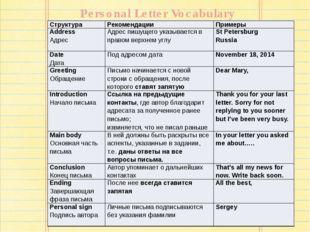 Personal Letter Vocabulary Структура Рекомендации Примеры Address Адрес Адрес