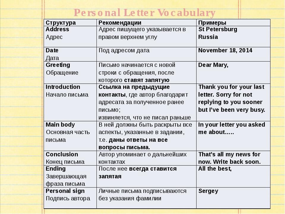 Personal Letter Vocabulary Структура Рекомендации Примеры Address Адрес Адрес...
