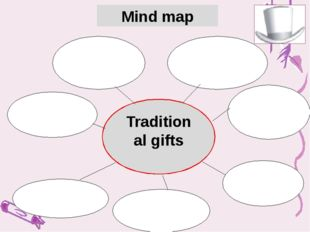 Mind map Traditional gifts