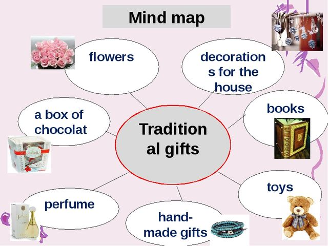 Mind map Traditional gifts a box of chocolate books hand-made gifts perfume t...
