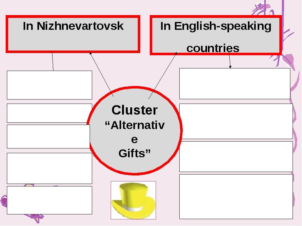 "In English-speaking countries In Nizhnevartovsk Cluster ""Alternative Gifts"""