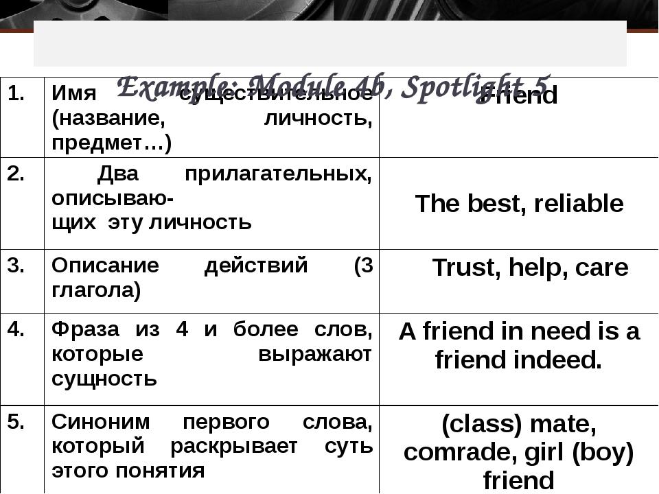 Example: Module 4b, Spotlight 5 1. Имя существительное(название, личность, п...