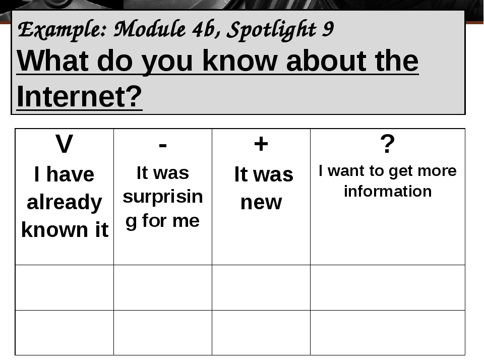Example: Module 4b, Spotlight 9 What do you know about the Internet? V I have...