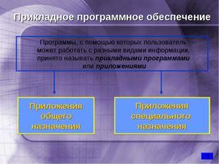 Прикладное программное обеспечение Программы, с помощью которых пользователь