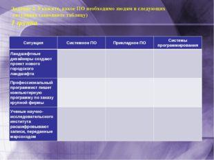 Задание 2. Укажите, какое ПО необходимо людям в следующих ситуациях (заполнит