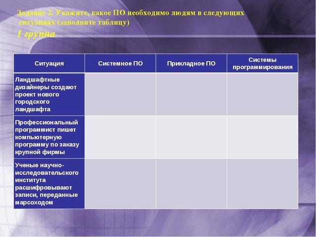 Задание 2. Укажите, какое ПО необходимо людям в следующих ситуациях (заполнит...