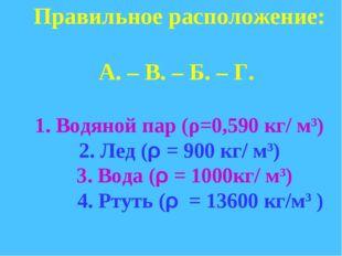 Правильное расположение: А. – В. – Б. – Г. 1. Водяной пар (ρ=0,590 кг/ м3) 2.