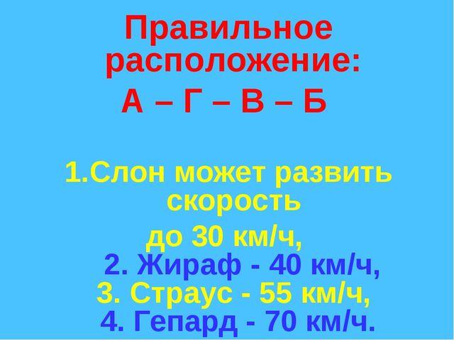 Правильное расположение: А – Г – В – Б Слон может развить скорость до 30 км/ч...