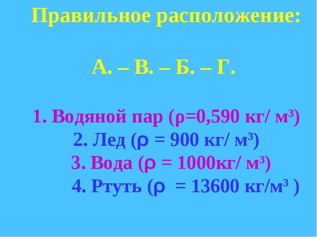 Правильное расположение: А. – В. – Б. – Г. 1. Водяной пар (ρ=0,590 кг/ м3) 2....