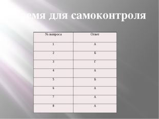 Время для самоконтроля № вопроса Ответ 1 А 2 Б 3 Г 4 А 5 Б 6 А 7 А 8 А