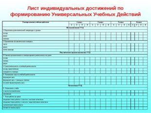 Лист индивидуальных достижений по формированию Универсальных Учебных Действий