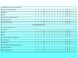 8.Оформление работ по всем требованиям требования частично нарушены