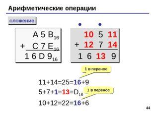 * Арифметические операции сложение A 5 B16 + C 7 E16  1 6 D 916 10 5 11 + 12