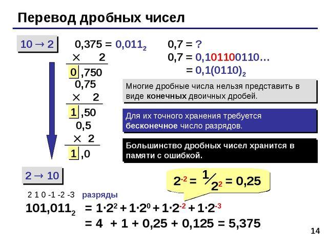 * Перевод дробных чисел 10  2 2  10 0,375 =  2 101,0112 2 1 0 -1 -2 -3 раз...