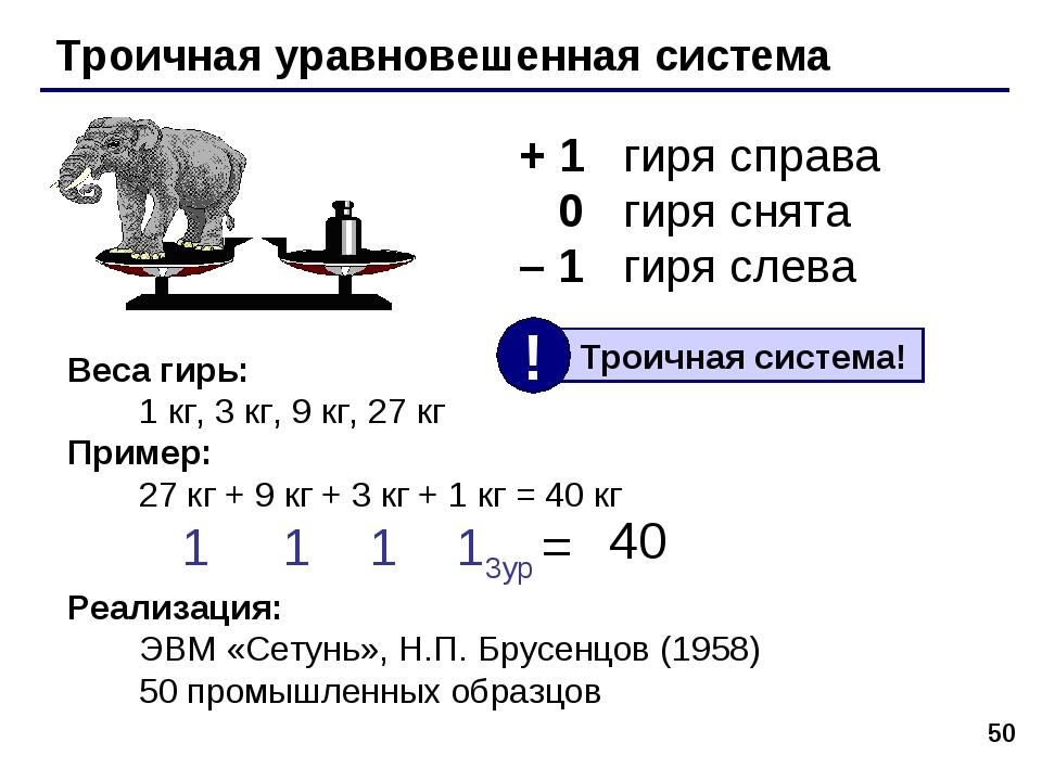 * Троичная уравновешенная система + 1гиря справа 0гиря снята – 1гиря слева...