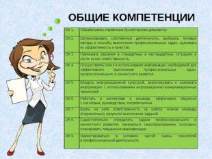ОБЩИЕ КОМПЕТЕНЦИИ ОК1. Обрабатывать первичные бухгалтерские документы. ОК2.