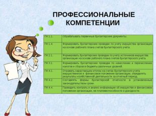 ПРОФЕССИОНАЛЬНЫЕ КОМПЕТЕНЦИИ ПК1.1. Обрабатывать первичные бухгалтерские док
