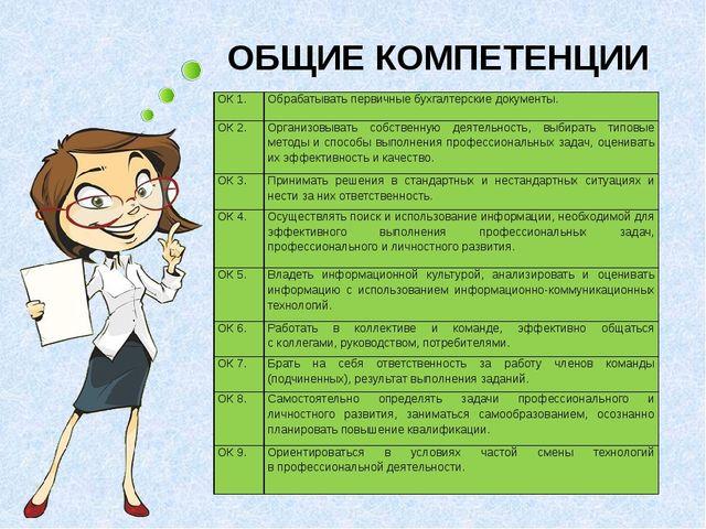 ОБЩИЕ КОМПЕТЕНЦИИ ОК1. Обрабатывать первичные бухгалтерские документы. ОК2....
