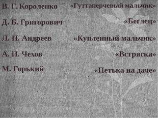 В. Г. Короленко Д. Б. Григорович Л. Н. Андреев А. П. Чехов М. Горький «Куплен