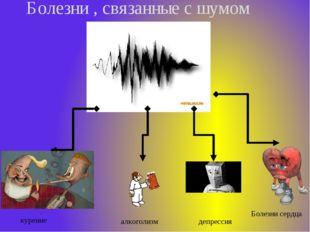 Болезни , связанные с шумом курение алкоголизм депрессия Болезни сердца