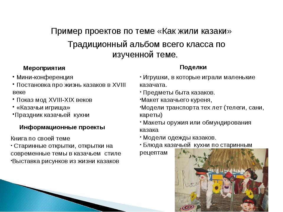 Пример проектов по теме «Как жили казаки» Традиционный альбом всего класса по...
