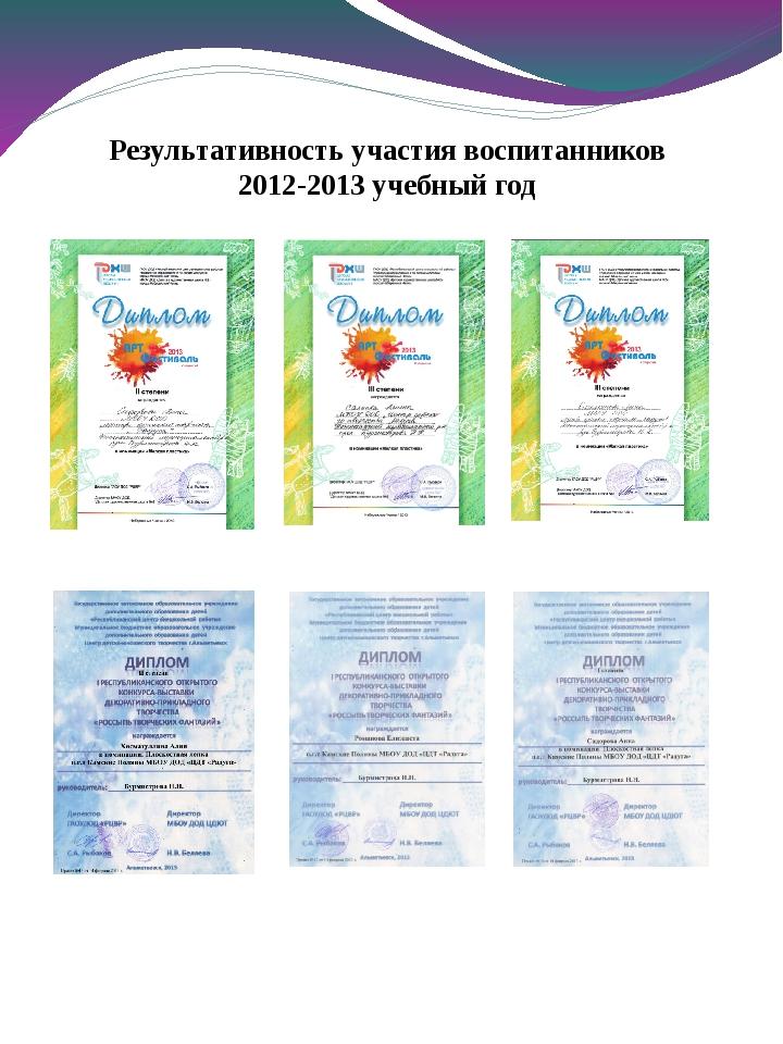 Результативность участия воспитанников 2012-2013 учебный год