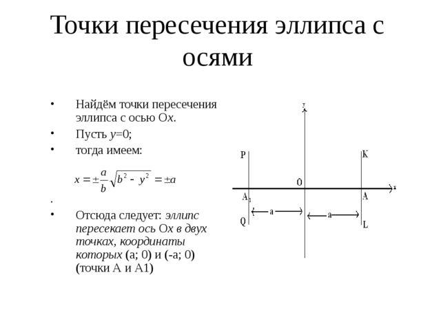 Точки пересечения эллипса с осями Найдём точки пересечения эллипса с осью Ох....