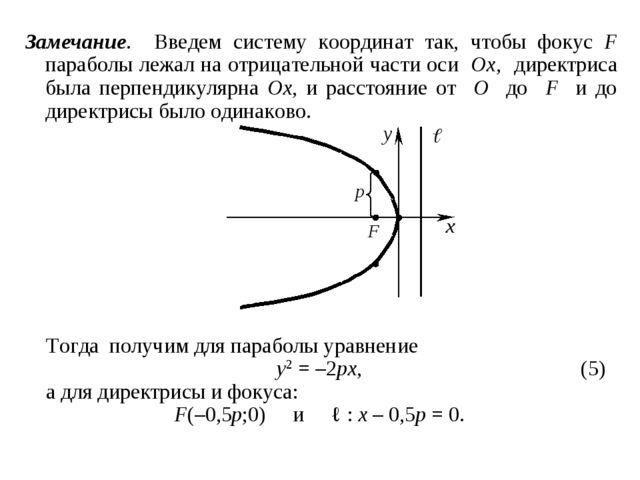 Замечание. Введем систему координат так, чтобы фокус F параболы лежал на отри...