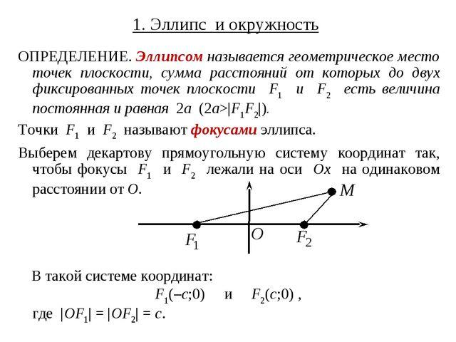 1. Эллипс и окружность ОПРЕДЕЛЕНИЕ. Эллипсом называется геометрическое место...