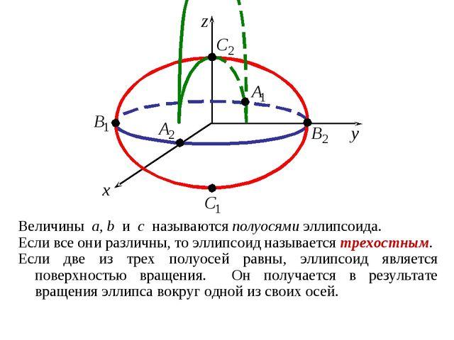 Величины a, b и c называются полуосями эллипсоида. Если все они различны, то...