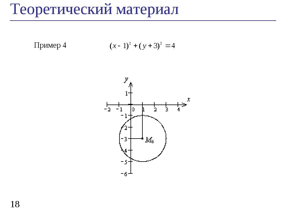 Теоретический материал * Пример 4