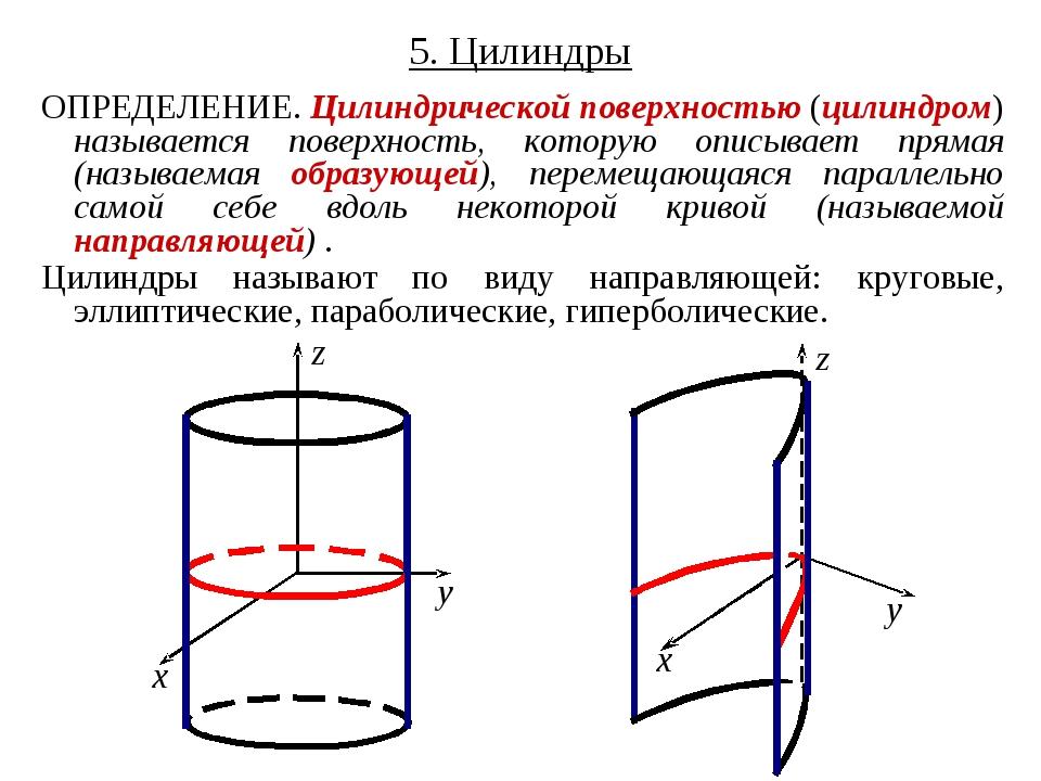 5. Цилиндры ОПРЕДЕЛЕНИЕ. Цилиндрической поверхностью (цилиндром) называется п...