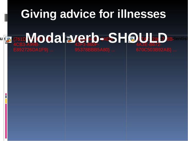 Giving advice for illnesses Modal verb- SHOULD