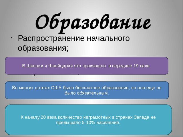 Образование Распространение начального образования; Почти полная ликвидация б...