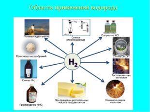 Области применения водорода Просмотр видео