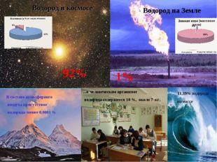 Водород в космосе Водород на Земле В составе атмосферного воздуха присутствие